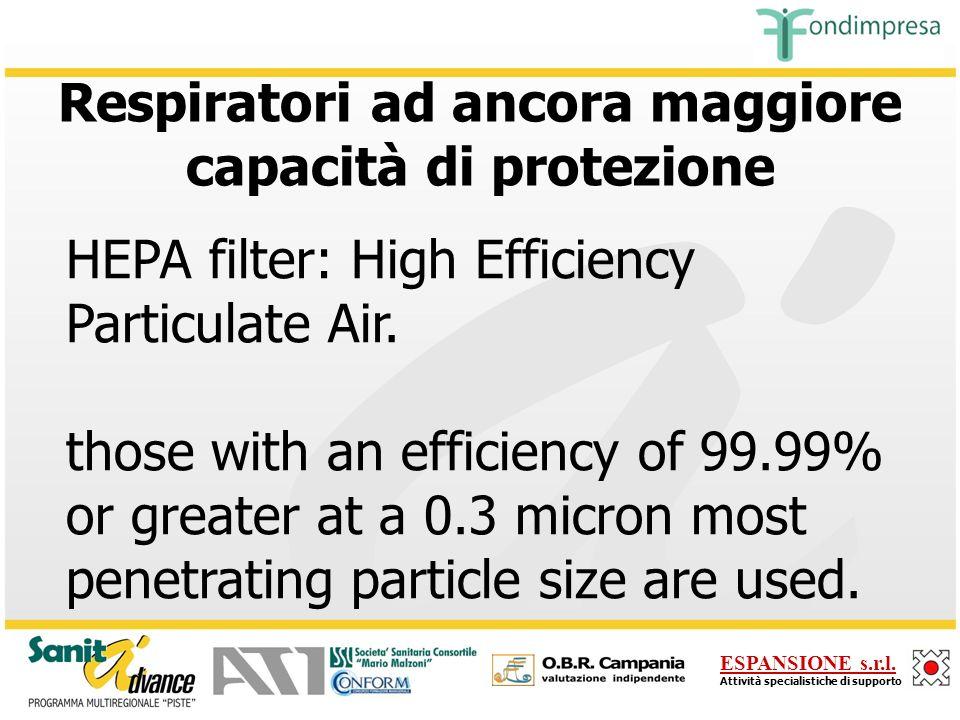 ESPANSIONE s.r.l. Attività specialistiche di supporto PAPR: powered air-purifying respirators.