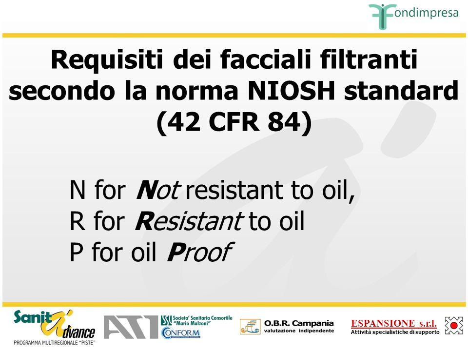 ESPANSIONE s.r.l.Attività specialistiche di supporto ULPA filter: Ultra Low Penetration Air.