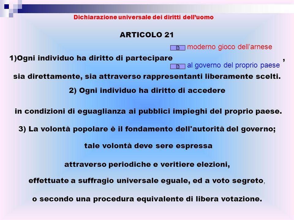 ARTICOLO 21 1)Ogni individuo ha diritto di partecipare, sia direttamente, sia attraverso rappresentanti liberamente scelti. 2) Ogni individuo ha dirit
