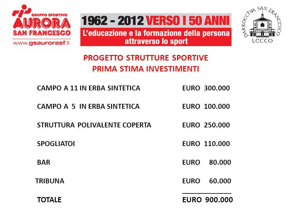 PROGETTO STRUTTURE SPORTIVE PRIMA STIMA INVESTIMENTI CAMPO A 11 IN ERBA SINTETICA EURO 300.000 CAMPO A 5 IN ERBA SINTETICAEURO 100.000 STRUTTURA POLIV