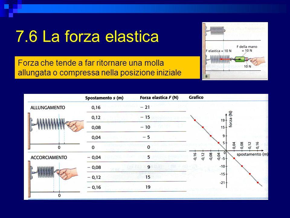 7.6 La legge di Hooke La forza elastica F della molla è direttamente proporzionale allo spostamento s dalla posizione di equilibrio: k = costante elastica della molla (in N/m); più k è grande, più la molla è rigida Modello elastico: ambito di validità limitato ad allungamenti e accorciamenti piccoli
