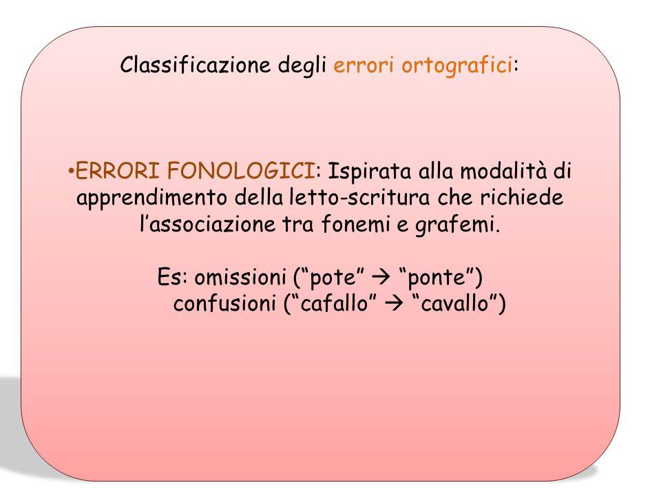 DISORTOGRAFIA: La disortografia è una difficoltà ortografica. In genere si riscontrano difficoltà nello scrivere le parole usando tutti i segni alfabe