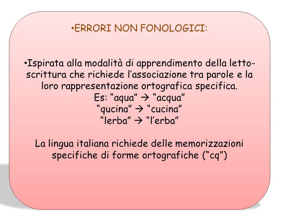 Classificazione degli errori ortografici: ERRORI FONOLOGICI: Ispirata alla modalità di apprendimento della letto-scritura che richiede lassociazione t