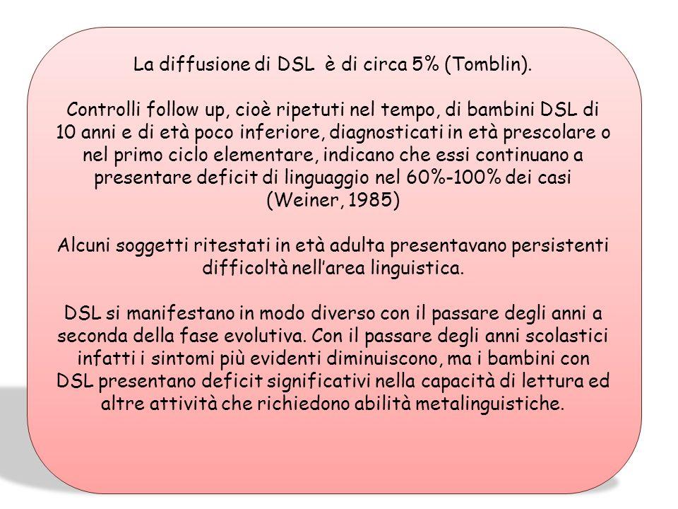3-SINTASSI: studia le funzioni delle parole nella frase, le regole in base alle quali le parole si combinano in frasi (verbo, nome, aggettivo). 4-PRAG