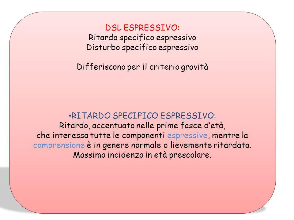 Tipologie previste dallIcd-10 e Dsm-IV: DSL ESPRESSIVO DSL FONOLOGICO DSL ESPRESSIVO-RECETTIVO