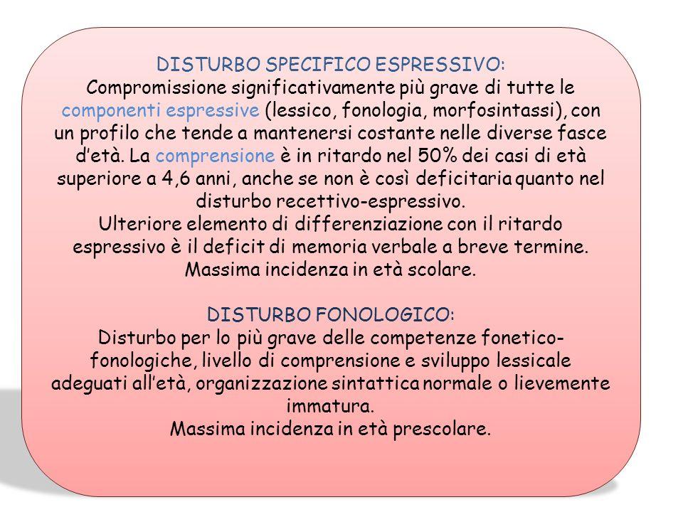 Quali sono le componenti espressive? -FONOLOGIA:studia lorganizzazione e la funzione dei foni nella struttura di una determinata lingua. Foni: Suoni d