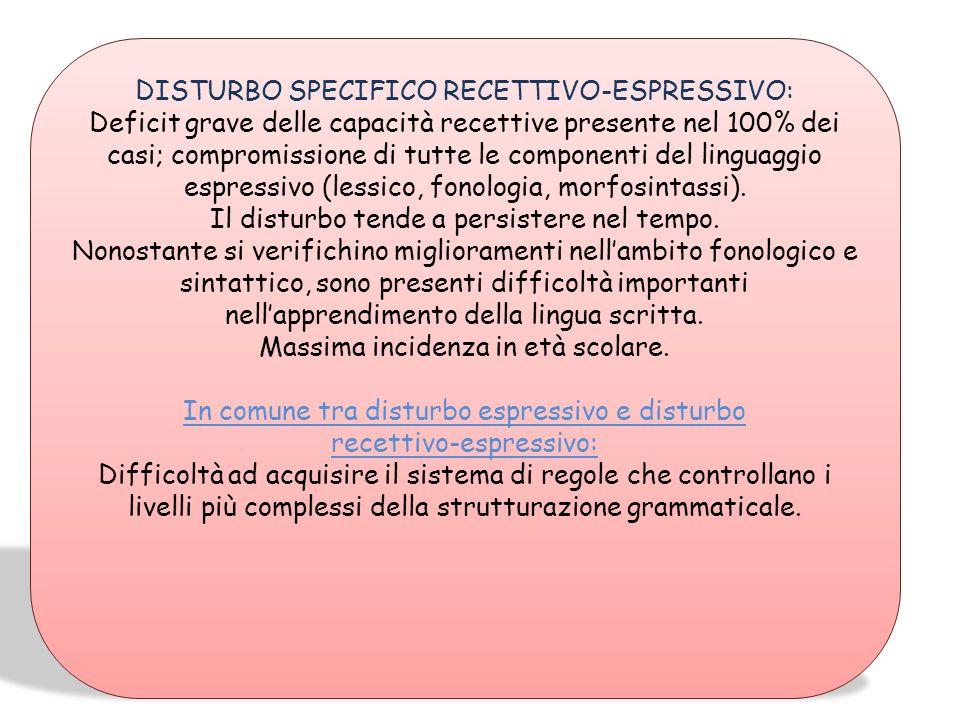 DISTURBO SPECIFICO ESPRESSIVO: Compromissione significativamente più grave di tutte le componenti espressive (lessico, fonologia, morfosintassi), con