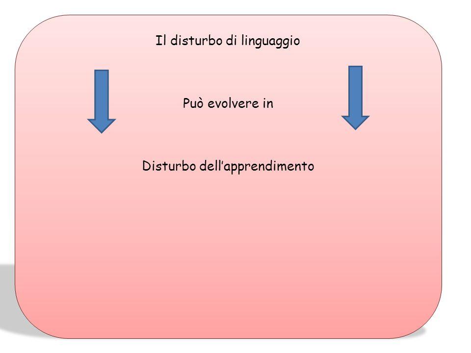 Caratteristiche del linguaggio di bambini con disturbo specifico espressivo e recettivo-espressivo: Anomalie nelluso di preposizioni Eloquio poco flue
