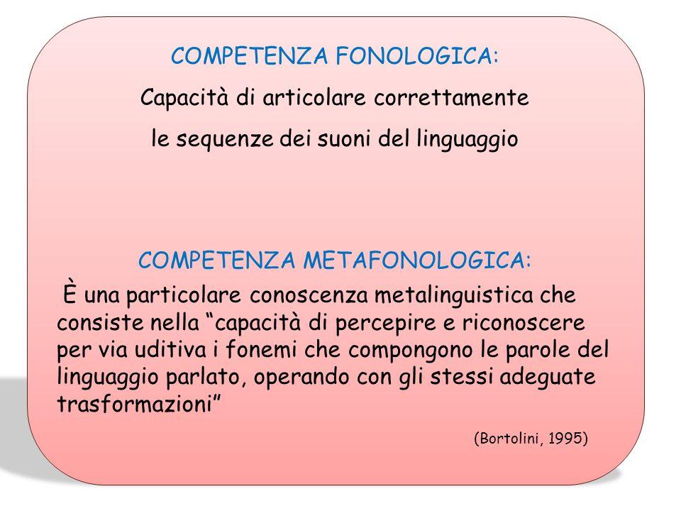 Lacquisizione delle competenze fonologiche e metafonologiche sono la premessa per lapprendimento della lingua scritta.