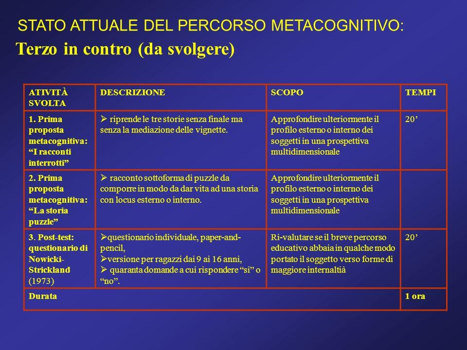 Terzo in contro (da svolgere) STATO ATTUALE DEL PERCORSO METACOGNITIVO: ATIVITÀ SVOLTA DESCRIZIONESCOPOTEMPI 1. Prima proposta metacognitiva: I raccon