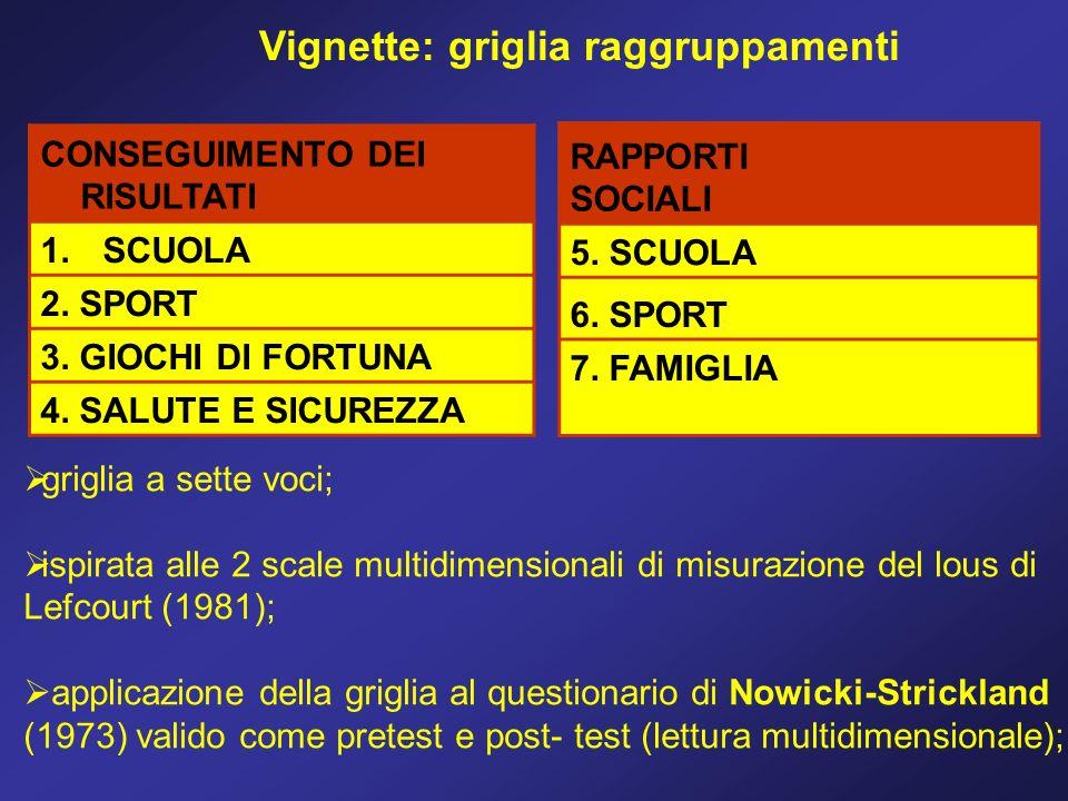 CONSEGUIMENTO DEI RISULTATI 1.SCUOLA 2. SPORT 3. GIOCHI DI FORTUNA 4. SALUTE E SICUREZZA RAPPORTI SOCIALI 5. SCUOLA 6. SPORT 7. FAMIGLIA Vignette: gri