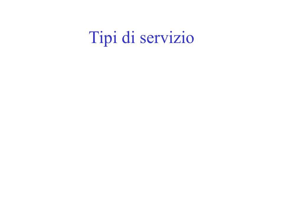 Tipi di servizio