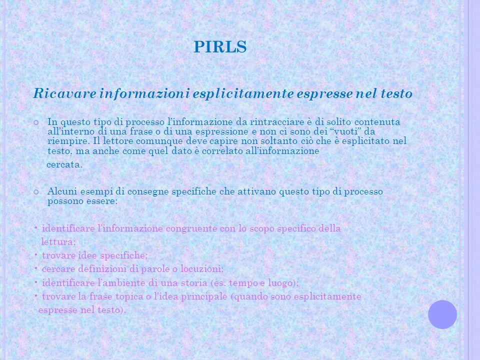 PIRLS Ricavare informazioni esplicitamente espresse nel testo In questo tipo di processo linformazione da rintracciare è di solito contenuta allintern