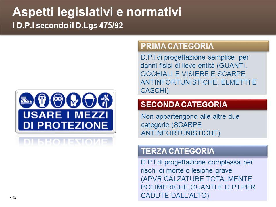 Aspetti legislativi e normativi 12 I D.P.I secondo il D.Lgs 475/92 D.P.I di progettazione semplice per danni fisici di lieve entità (GUANTI, OCCHIALI