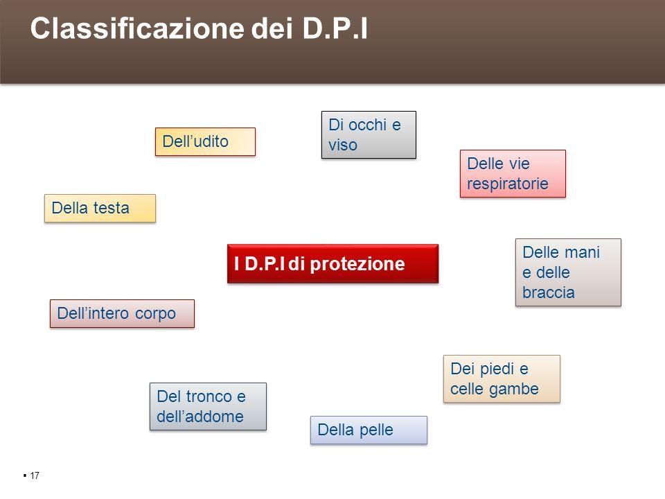 Classificazione dei D.P.I 17 I D.P.I di protezione Della testa Delludito Di occhi e viso Delle vie respiratorie Delle mani e delle braccia Dei piedi e