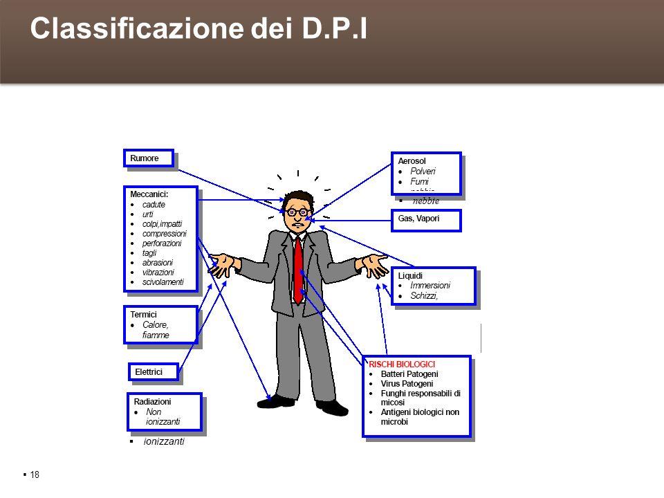 Classificazione dei D.P.I 18