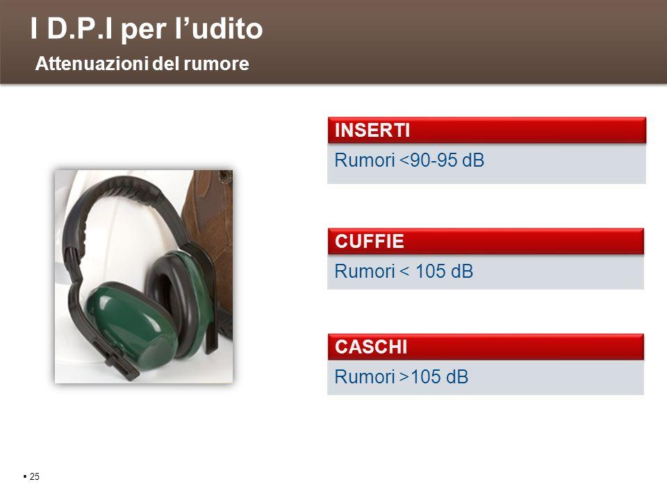 I D.P.I per ludito 25 Attenuazioni del rumore Rumori <90-95 dB INSERTI Rumori < 105 dB CUFFIE CASCHI Rumori >105 dB