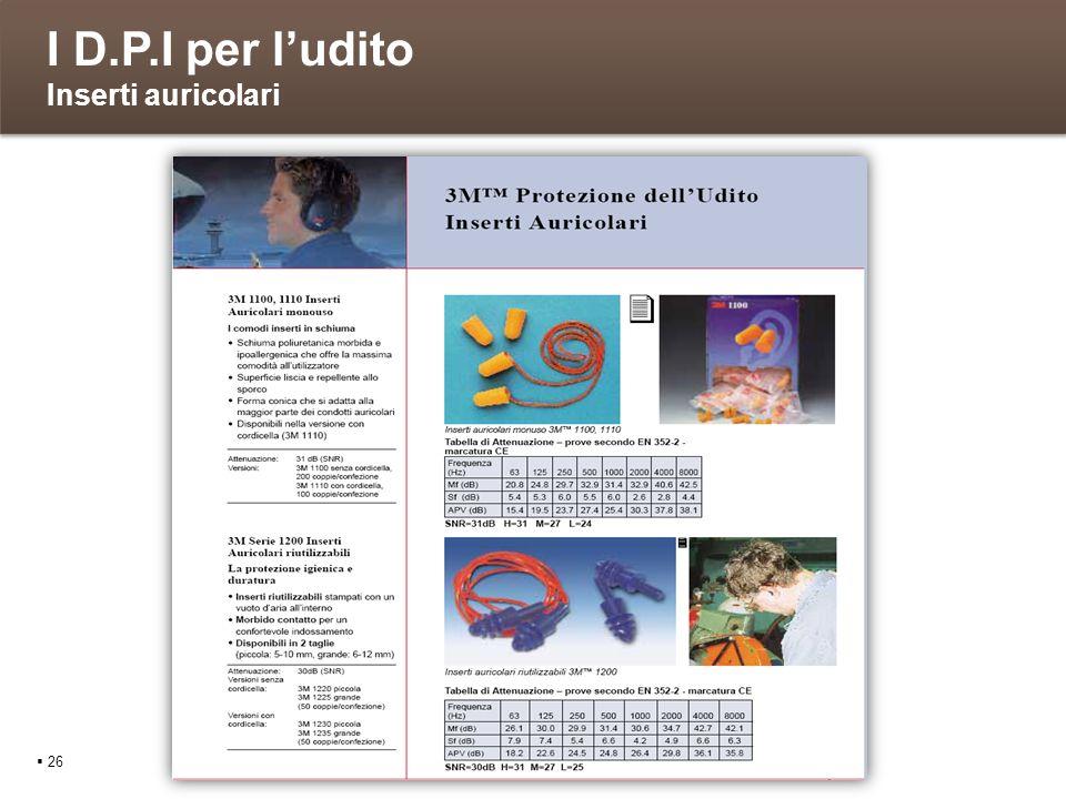 26 I D.P.I per ludito Inserti auricolari