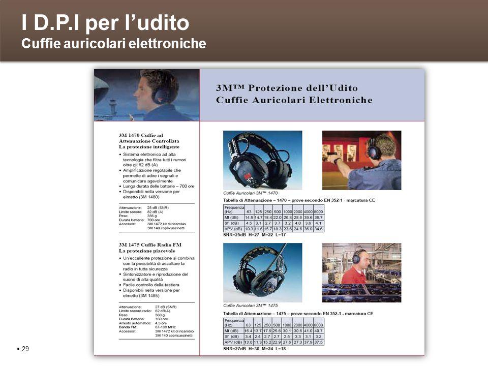 29 I D.P.I per ludito Cuffie auricolari elettroniche
