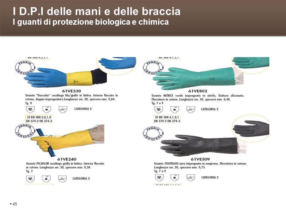 I D.P.I delle mani e delle braccia I guanti di protezione biologica e chimica 45