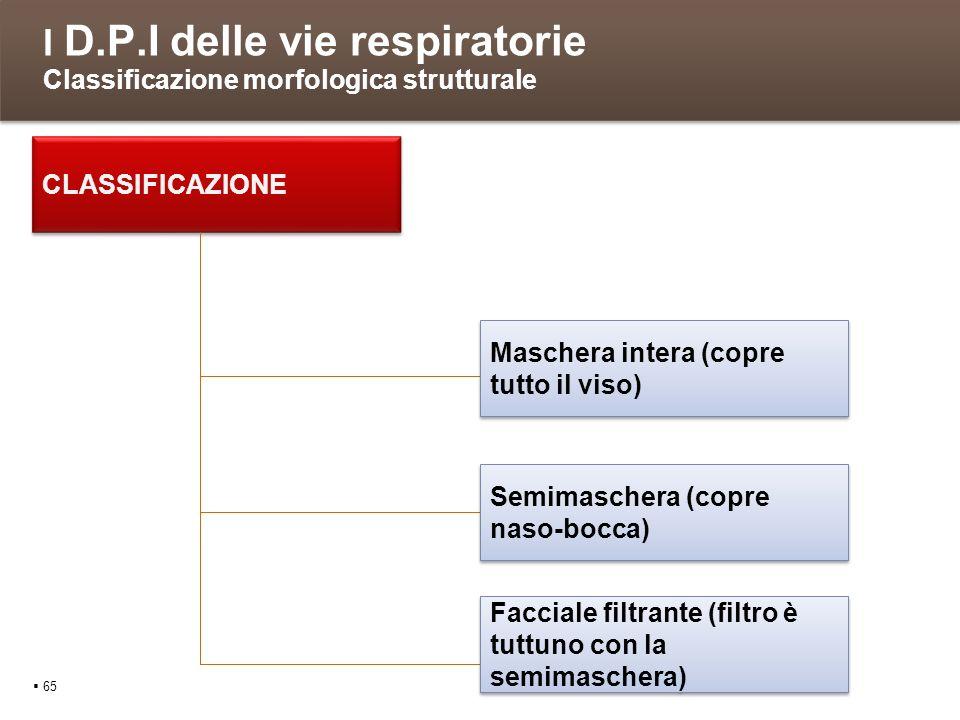 I D.P.I delle vie respiratorie Classificazione morfologica strutturale 65 CLASSIFICAZIONE Maschera intera (copre tutto il viso) Semimaschera (copre na