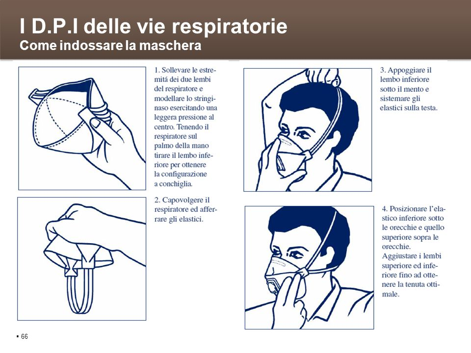 I D.P.I delle vie respiratorie Come indossare la maschera 66