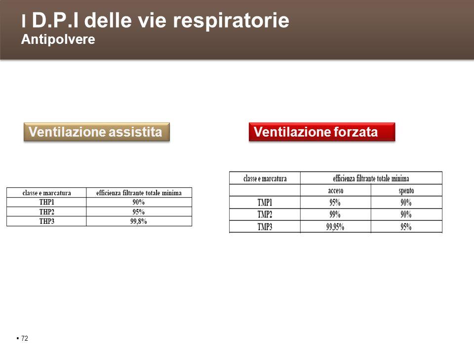 I D.P.I delle vie respiratorie Antipolvere 72 Ventilazione assistita Ventilazione forzata