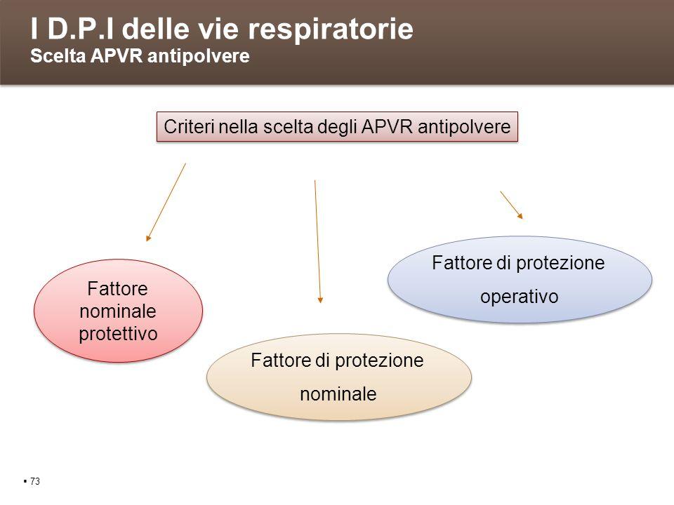 I D.P.I delle vie respiratorie Scelta APVR antipolvere 73 Criteri nella scelta degli APVR antipolvere Fattore nominale protettivo Fattore di protezion