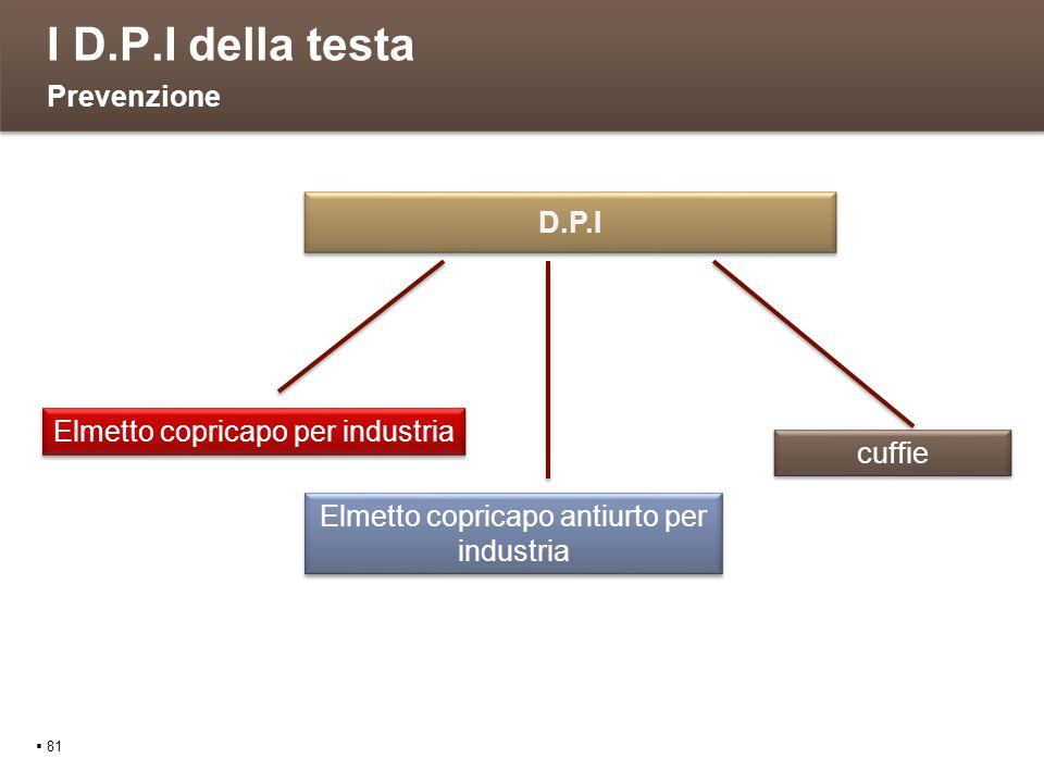 I D.P.I della testa 81 Prevenzione D.P.I Elmetto copricapo per industria Elmetto copricapo antiurto per industria cuffie