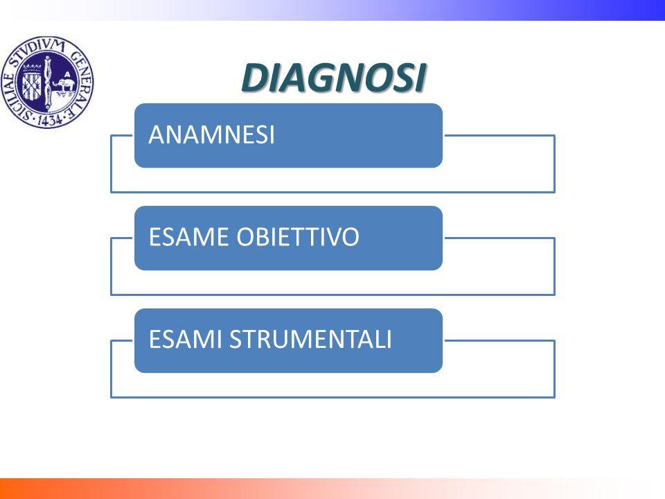 ANAMNESI ETA FAMILIARITA TRAUMI ATTIVITA SPORTIVE CONGENITO?.
