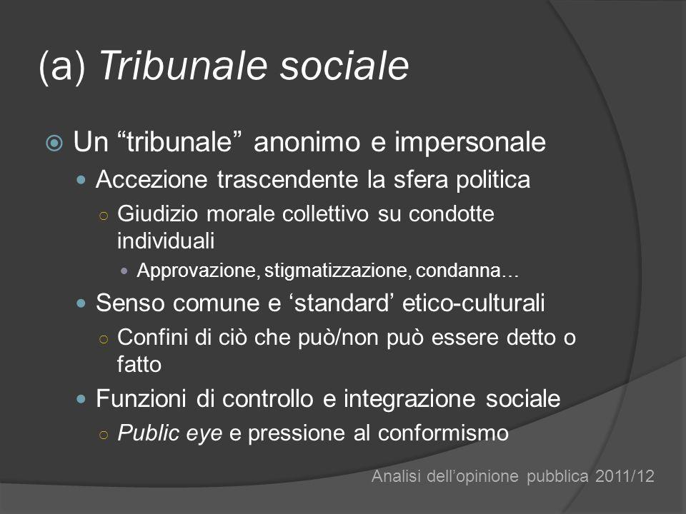 (a) Tribunale sociale Un tribunale anonimo e impersonale Accezione trascendente la sfera politica Giudizio morale collettivo su condotte individuali A