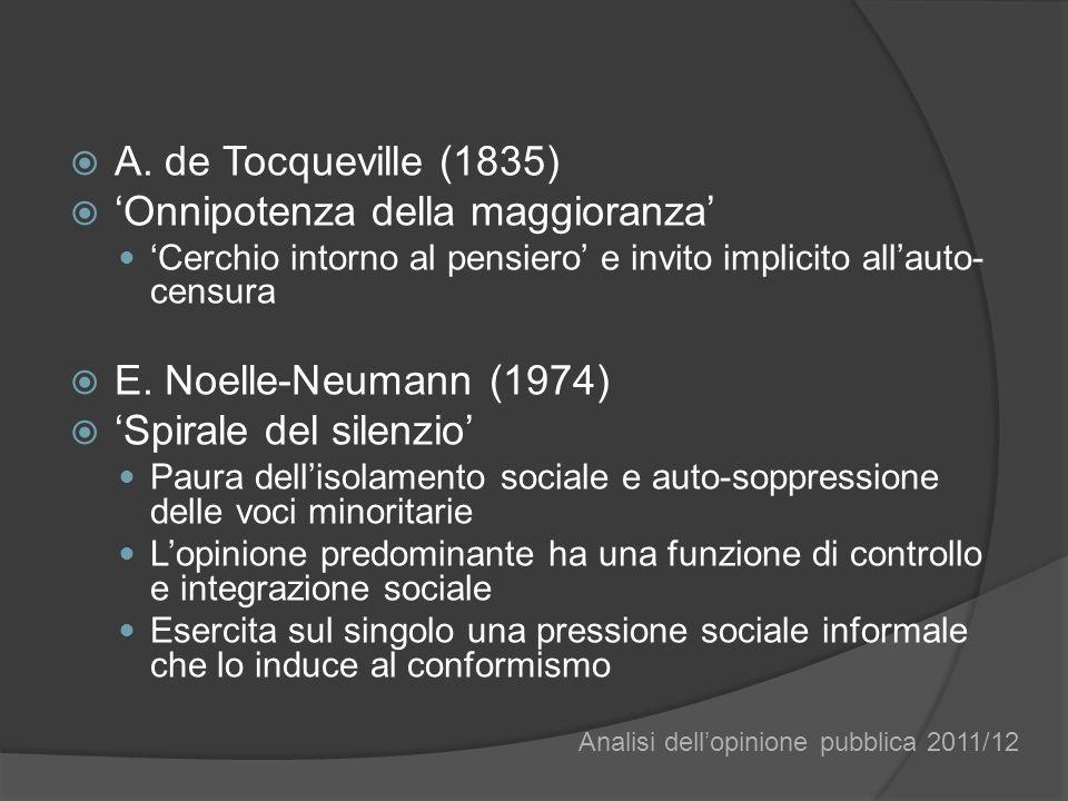 A. de Tocqueville (1835) Onnipotenza della maggioranza Cerchio intorno al pensiero e invito implicito allauto- censura E. Noelle-Neumann (1974) Spiral