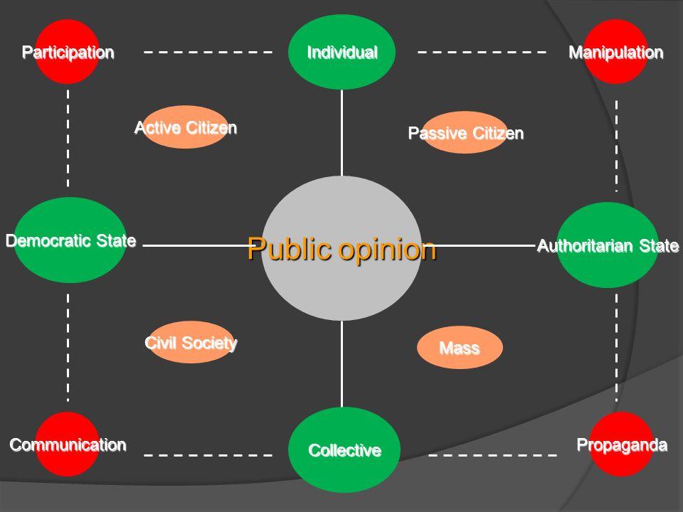 Opinione mobilitata nella sfera pubblica virtuale (in rete) Nuove forme di comunicazione online Post, blog, hashtag.