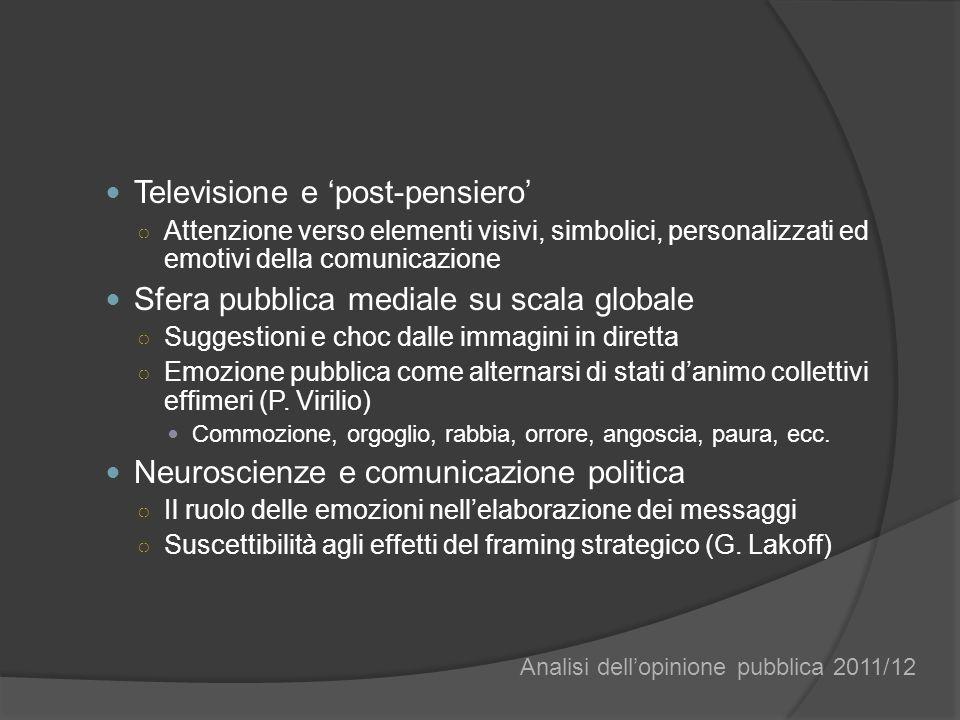Televisione e post-pensiero Attenzione verso elementi visivi, simbolici, personalizzati ed emotivi della comunicazione Sfera pubblica mediale su scala