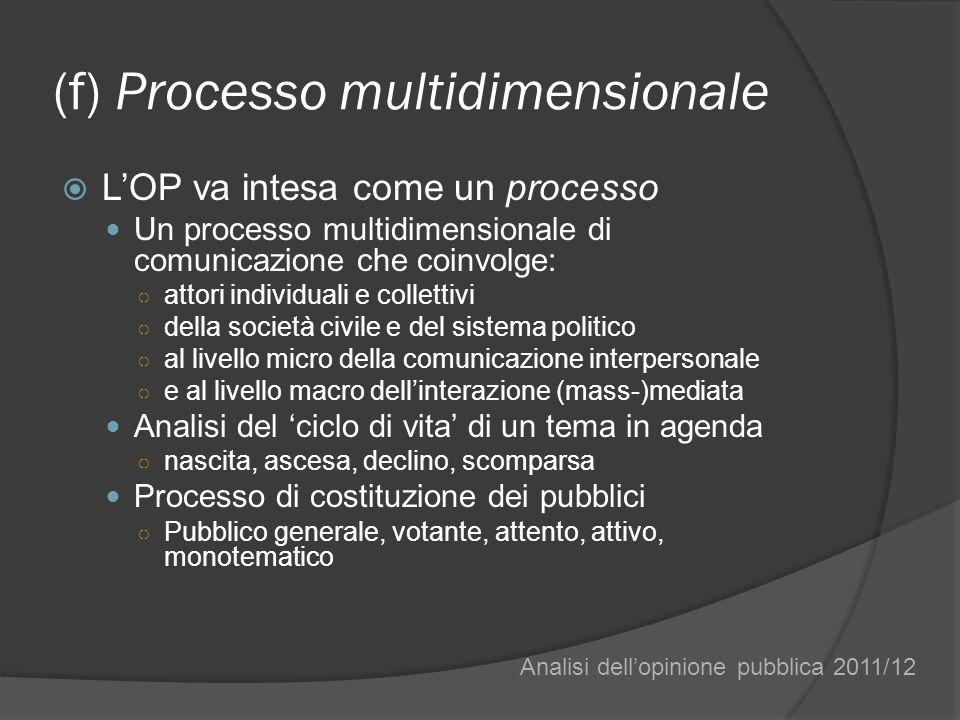(f) Processo multidimensionale LOP va intesa come un processo Un processo multidimensionale di comunicazione che coinvolge: attori individuali e colle
