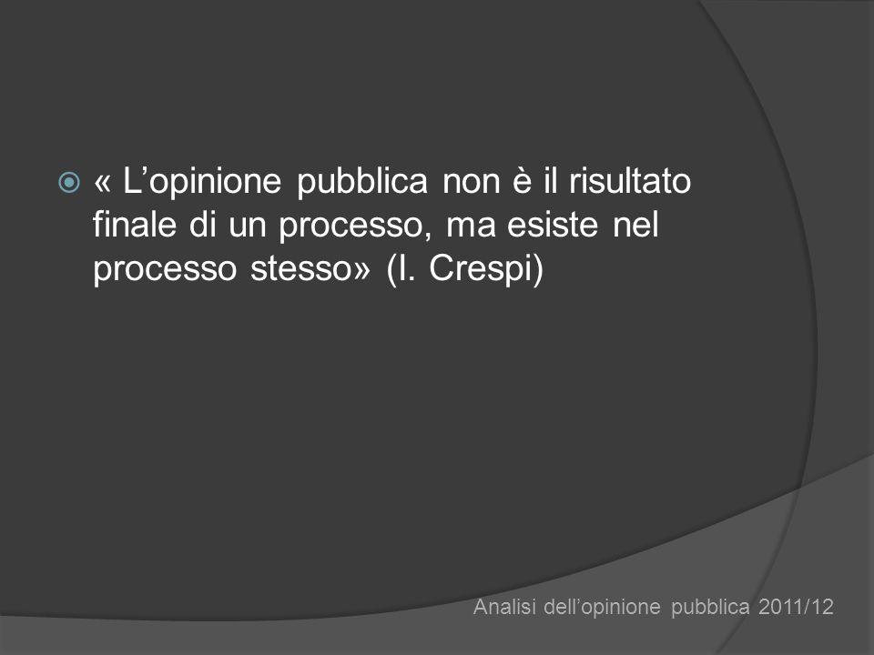 « Lopinione pubblica non è il risultato finale di un processo, ma esiste nel processo stesso» (I. Crespi) Analisi dellopinione pubblica 2011/12