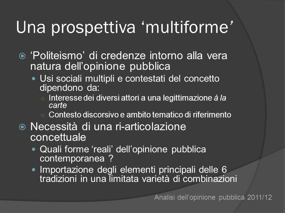 Una prospettiva multiforme Politeismo di credenze intorno alla vera natura dellopinione pubblica Usi sociali multipli e contestati del concetto dipend
