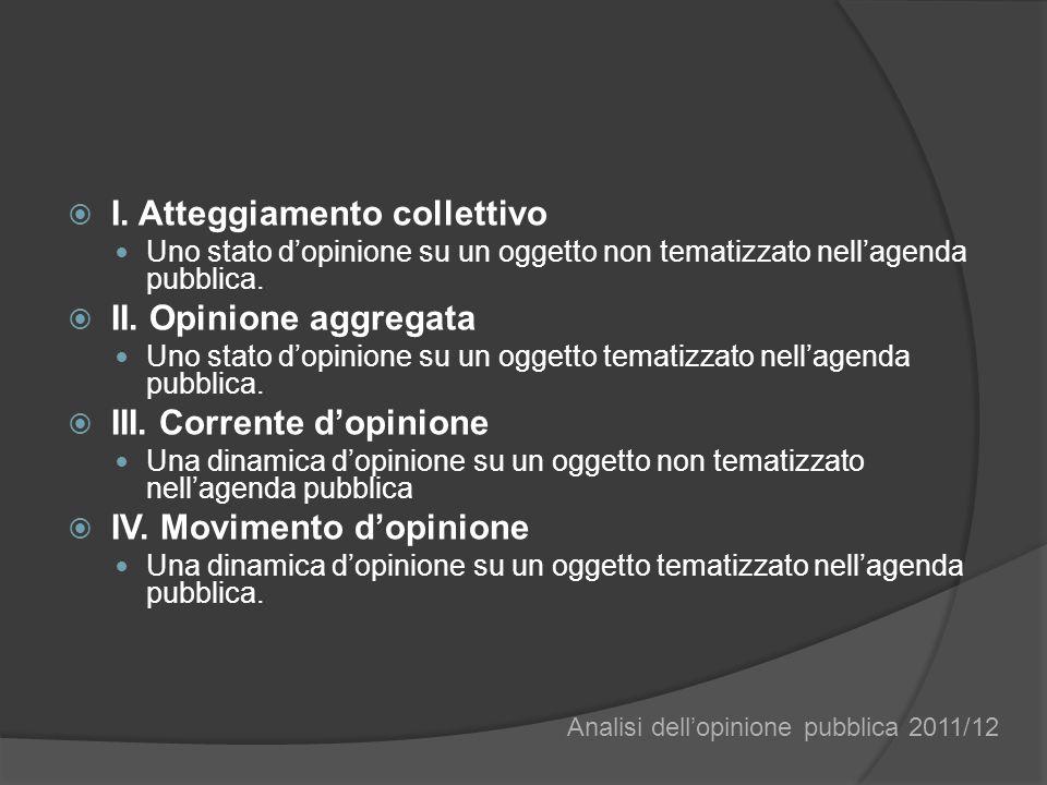 I. Atteggiamento collettivo Uno stato dopinione su un oggetto non tematizzato nellagenda pubblica. II. Opinione aggregata Uno stato dopinione su un og