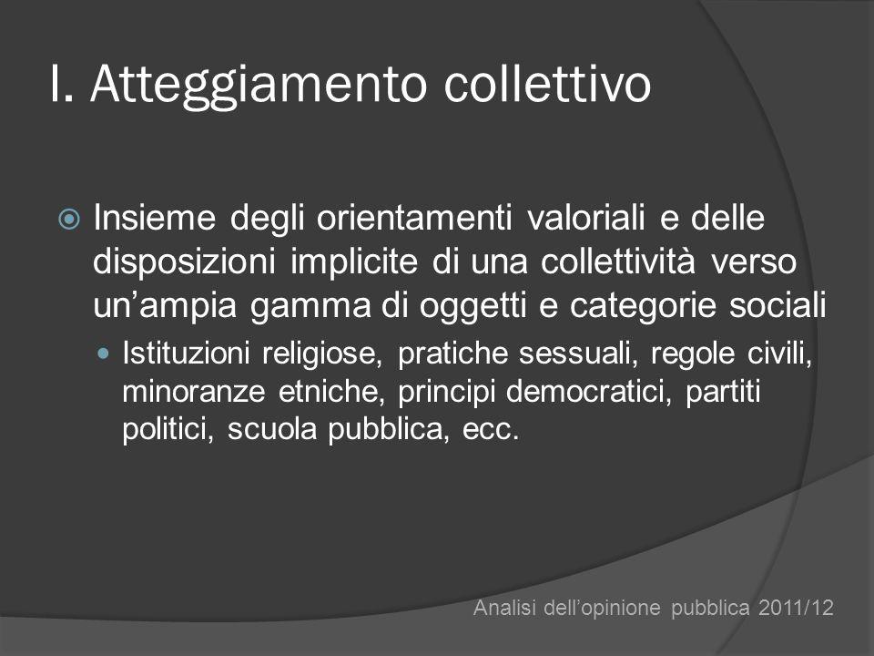I. Atteggiamento collettivo Insieme degli orientamenti valoriali e delle disposizioni implicite di una collettività verso unampia gamma di oggetti e c
