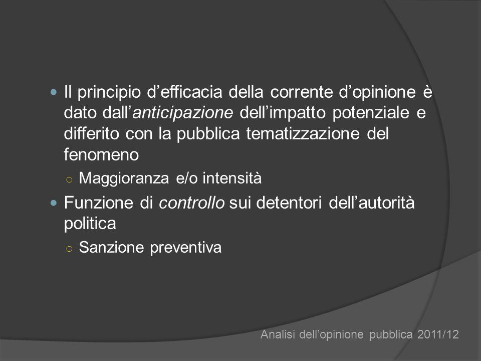 Il principio defficacia della corrente dopinione è dato dallanticipazione dellimpatto potenziale e differito con la pubblica tematizzazione del fenome