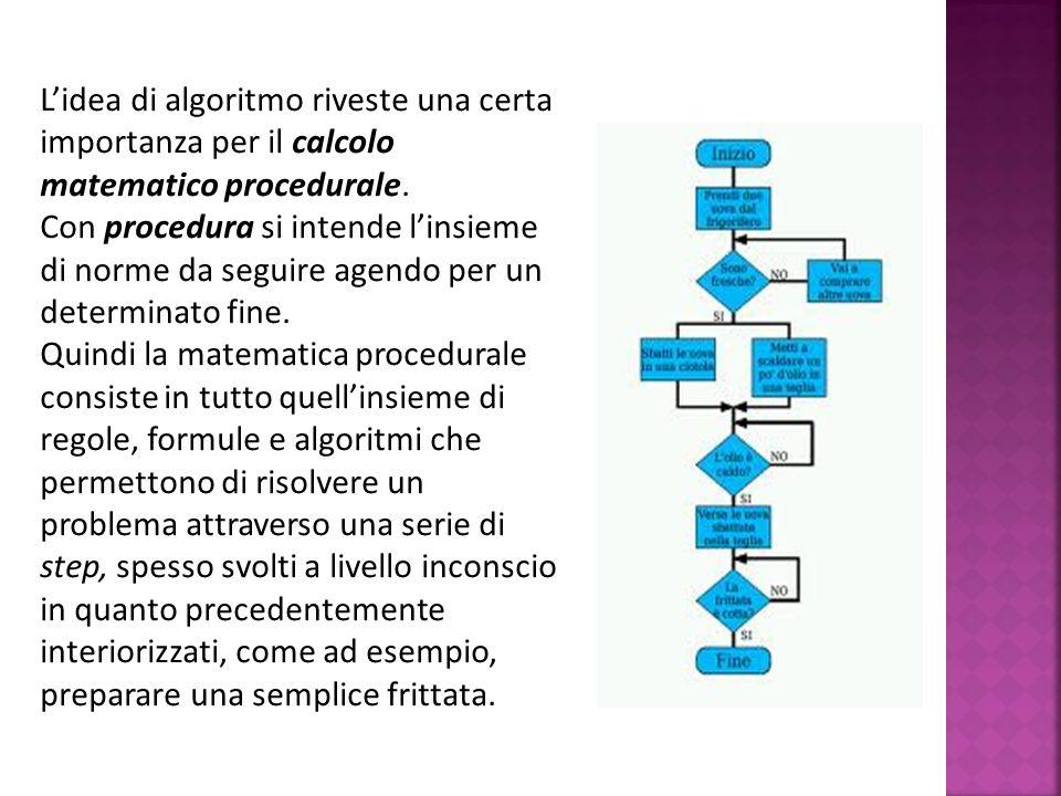 Lidea di algoritmo riveste una certa importanza per il calcolo matematico procedurale. Con procedura si intende linsieme di norme da seguire agendo pe