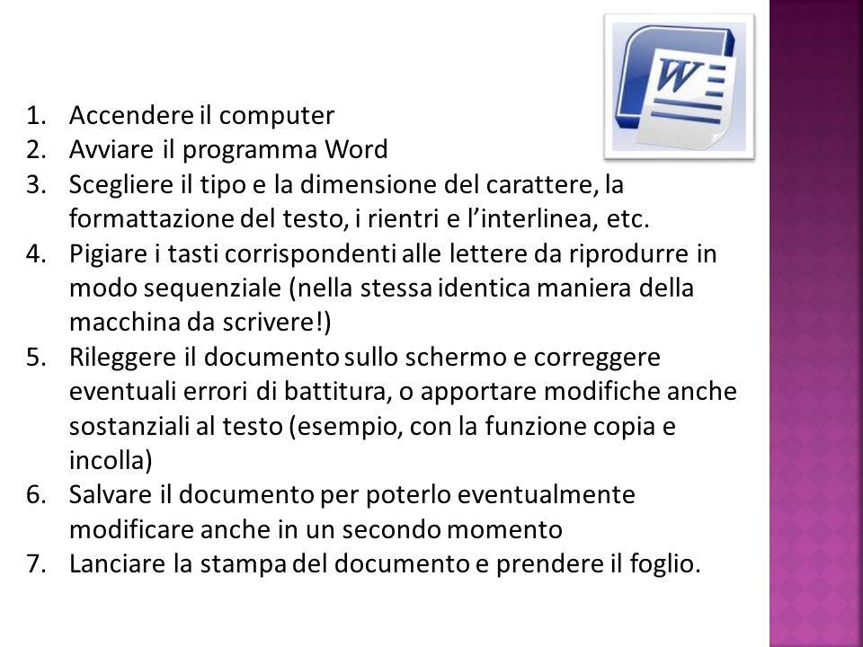 1.Accendere il computer 2.Avviare il programma Word 3.Scegliere il tipo e la dimensione del carattere, la formattazione del testo, i rientri e linterl