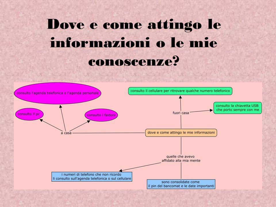 Dove e come attingo le informazioni o le mie conoscenze?