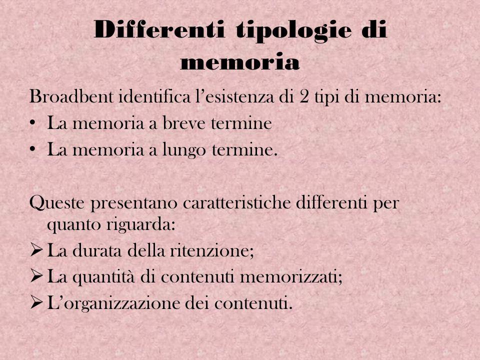 Differenti tipologie di memoria Broadbent identifica lesistenza di 2 tipi di memoria: La memoria a breve termine La memoria a lungo termine. Queste pr