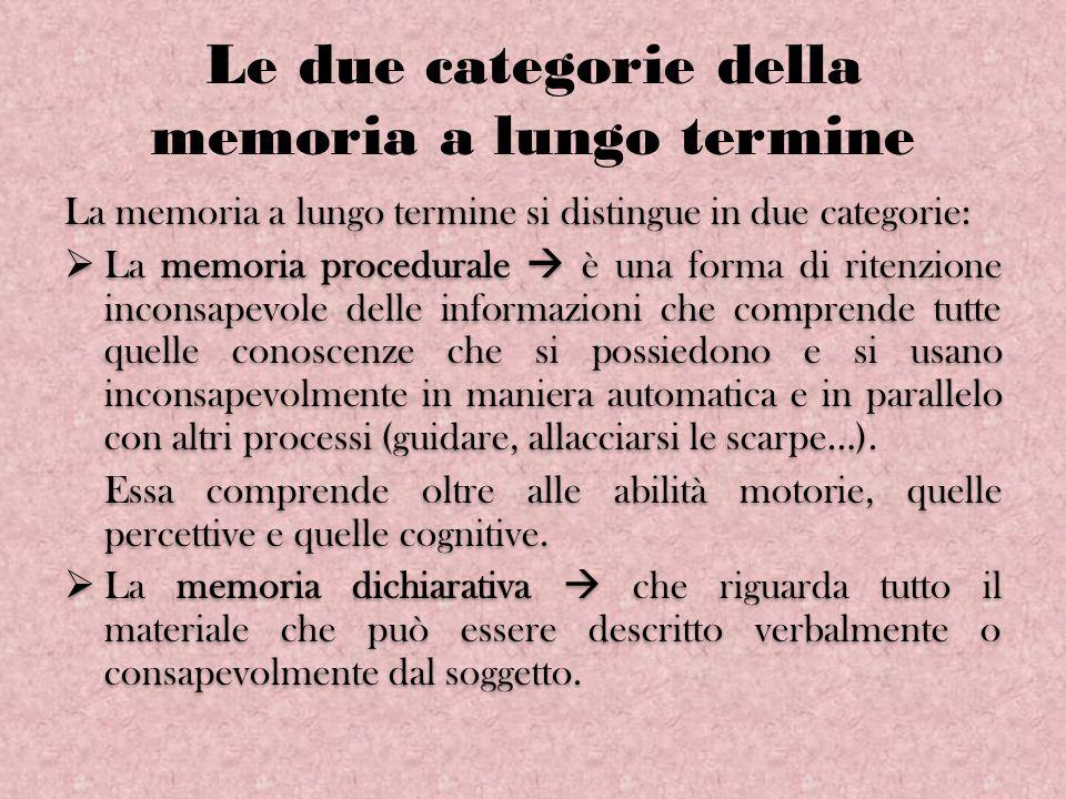 La memoria dichiarativa La memoria dichiarativa comprende ulteriormente: La memoria episodica che interessa i ricordi di eventi della vita personale passata; La memoria semantica che comprende le parole, i simboli, il sapere codificato; La memoria emozionale, cioè il ricordo descrivibile di eventi emotivamente piacevoli o spiacevoli.