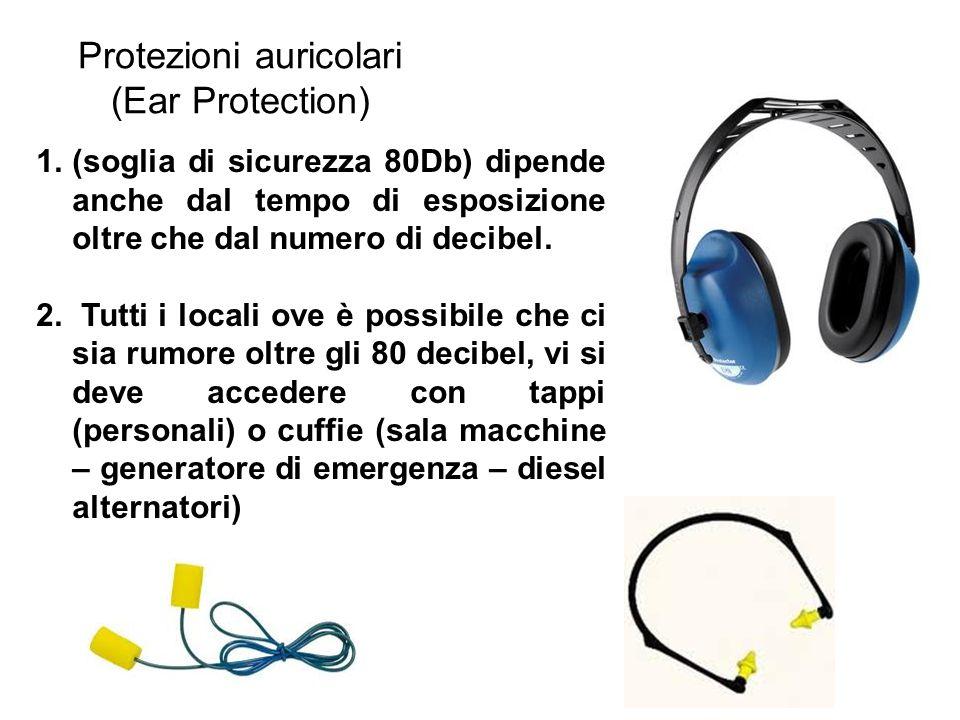 Protezioni auricolari (Ear Protection) 1.(soglia di sicurezza 80Db) dipende anche dal tempo di esposizione oltre che dal numero di decibel. 2. Tutti i