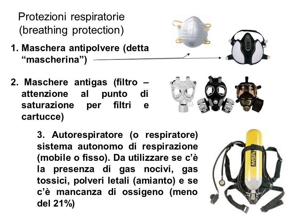 Protezioni respiratorie (breathing protection) 1.Maschera antipolvere (detta mascherina) 2. Maschere antigas (filtro – attenzione al punto di saturazi