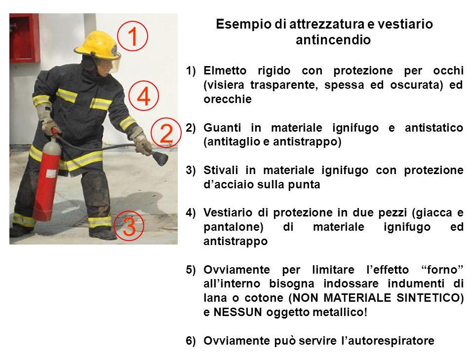 Esempio di attrezzatura e vestiario antincendio 1)Elmetto rigido con protezione per occhi (visiera trasparente, spessa ed oscurata) ed orecchie 2)Guan