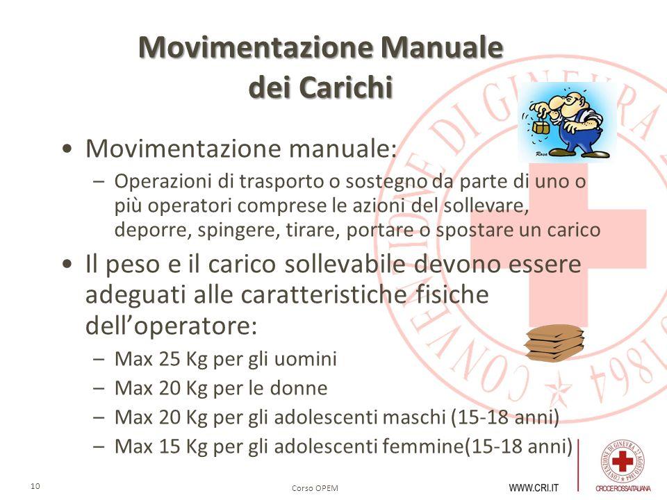 Corso OPEM 10 Movimentazione Manuale dei Carichi Movimentazione manuale: –Operazioni di trasporto o sostegno da parte di uno o più operatori comprese