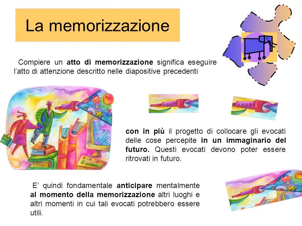 La memorizzazione Compiere un atto di memorizzazione significa eseguire latto di attenzione descritto nelle diapositive precedenti E quindi fondamenta